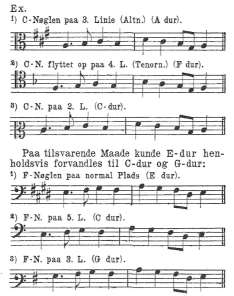 tyske klassiske komponister
